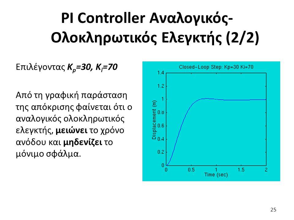 PI Controller Αναλογικός-Ολοκληρωτικός Ελεγκτής (2/2)