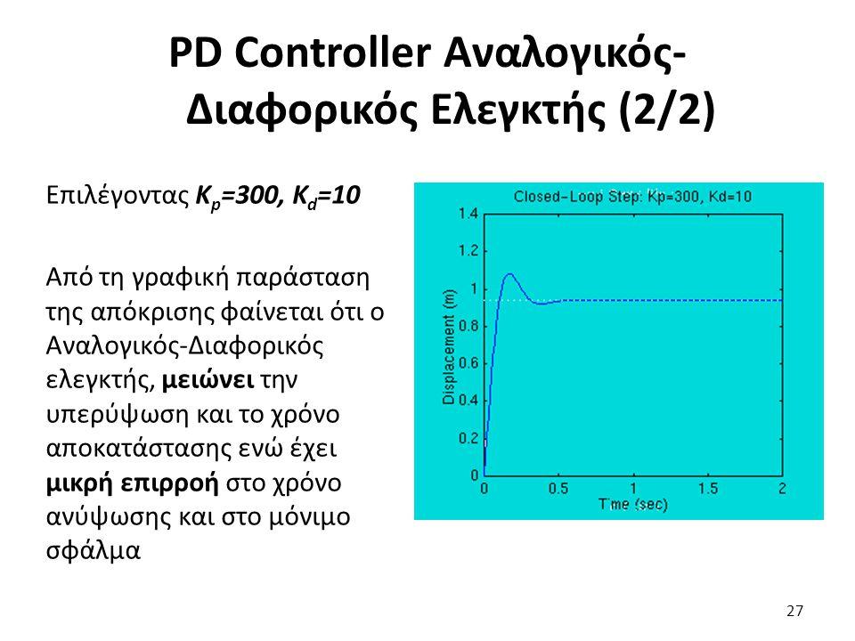 PD Controller Αναλογικός-Διαφορικός Ελεγκτής (2/2)