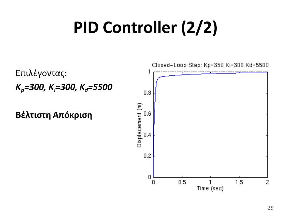PID Controller (2/2) Επιλέγοντας: Κp=300, Ki=300, Kd=5500