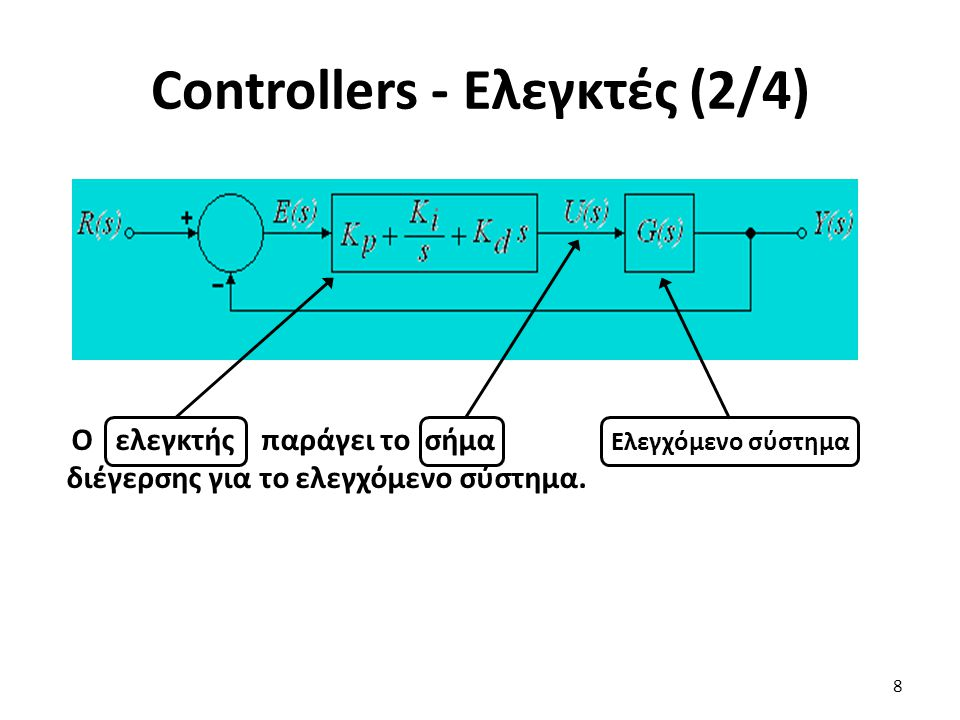 Controllers - Ελεγκτές (2/4)