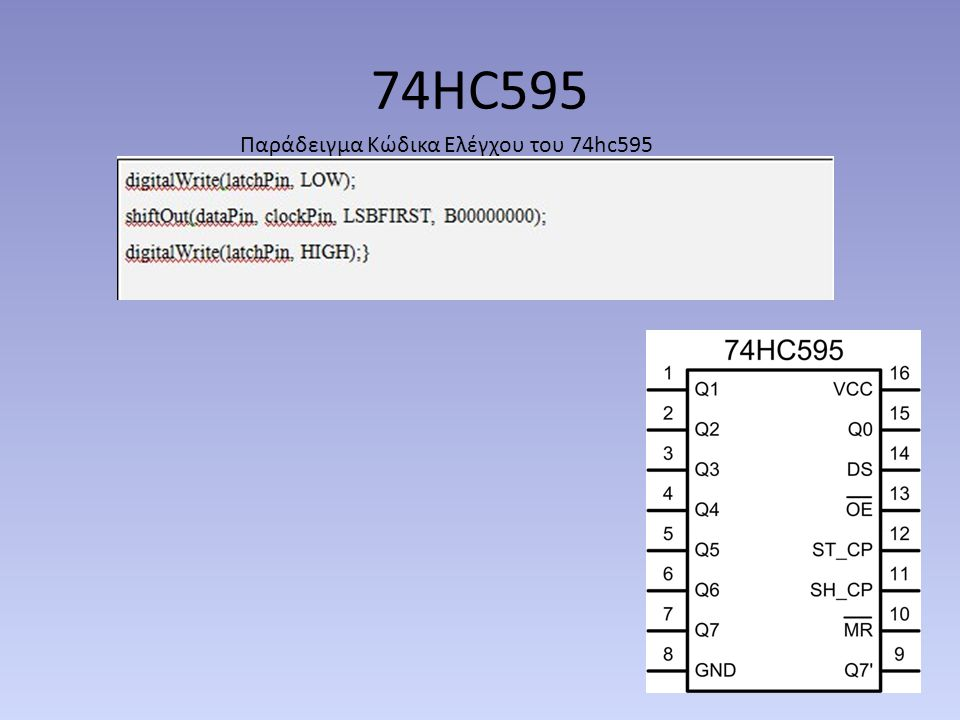 74HC595 Παράδειγμα Κώδικα Ελέγχου του 74hc595