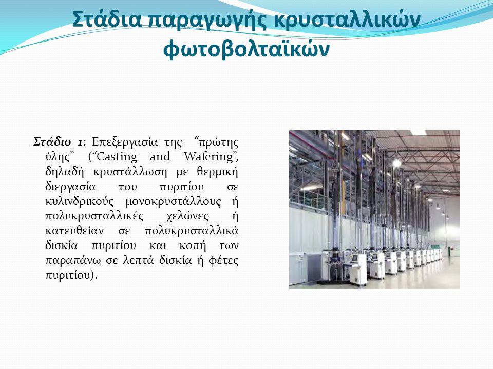 Στάδια παραγωγής κρυσταλλικών φωτοβολταϊκών