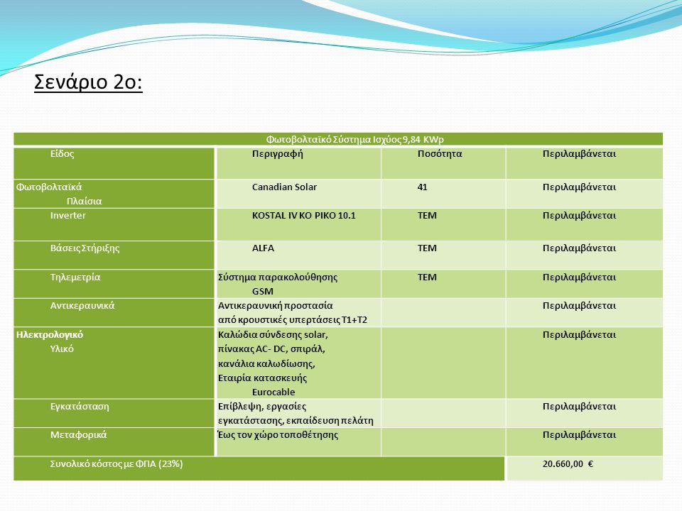 Φωτοβολταϊκό Σύστημα Ισχύος 9,84 KWp