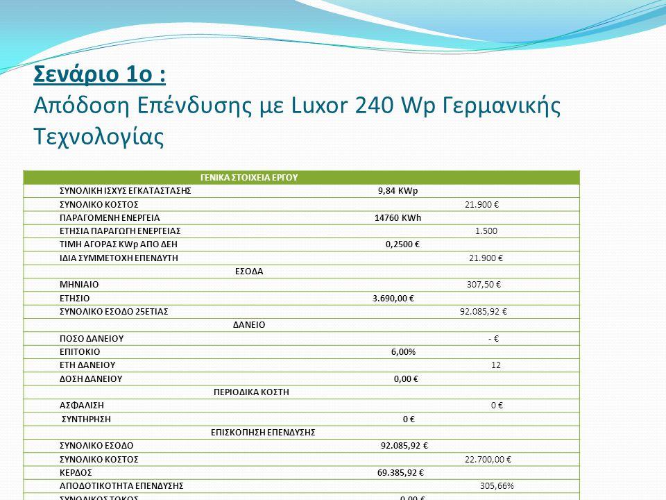 Σενάριο 1ο : Απόδοση Επένδυσης με Luxor 240 Wp Γερμανικής Τεχνολογίας