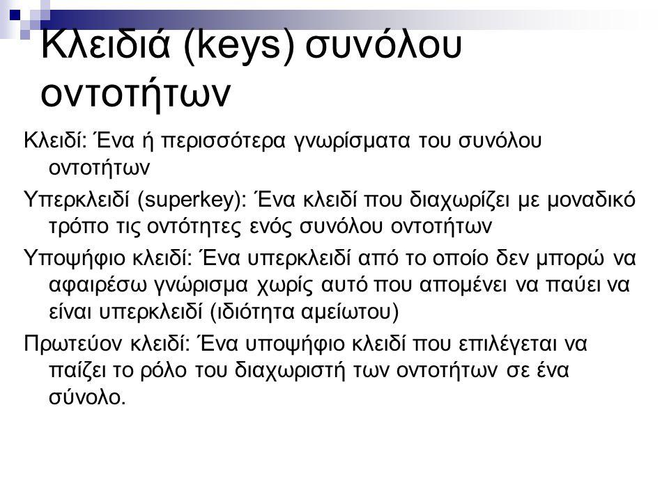 Κλειδιά (keys) συνόλου οντοτήτων