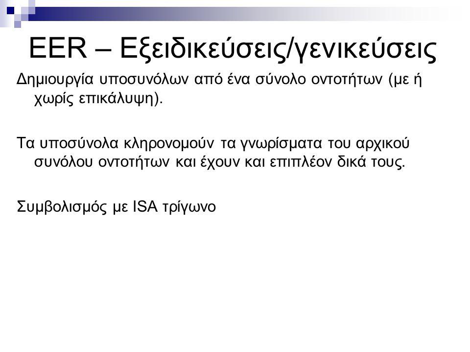 ΕΕR – Εξειδικεύσεις/γενικεύσεις