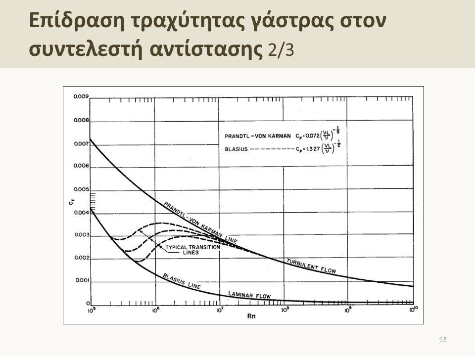 Επίδραση τραχύτητας γάστρας στον συντελεστή αντίστασης 3/3