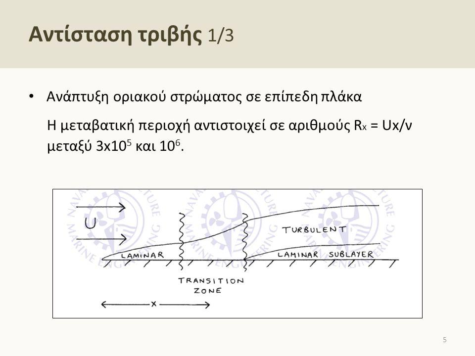 Αντίσταση τριβής 2/3 Στρωτό οριακό στρώμα 𝝉=𝝁 𝒅𝒗 𝒅𝒚