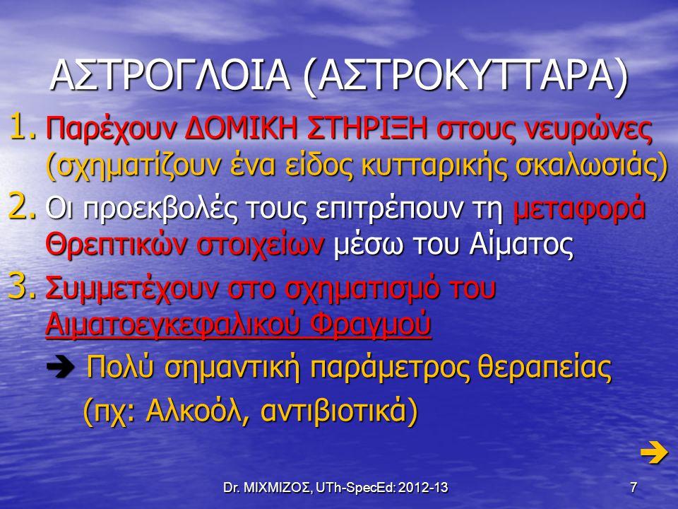 ΑΣΤΡΟΓΛΟΙΑ (ΑΣΤΡΟΚΥΤΤΑΡΑ)