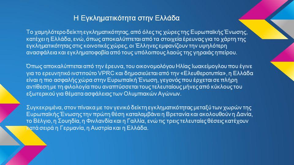 Η Εγκληματικότητα στην Ελλάδα