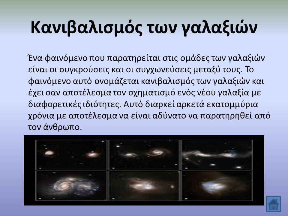 Κανιβαλισμός των γαλαξιών