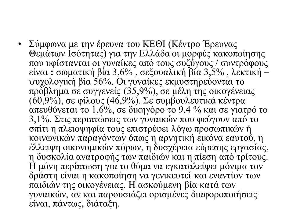 Σύμφωνα με την έρευνα του ΚΕΘΙ (Κέντρο Έρευνας Θεμάτων Ισότητας) για την Ελλάδα οι μορφές κακοποίησης που υφίστανται οι γυναίκες από τους συζύγους / συντρόφους είναι : σωματική βία 3,6% , σεξουαλική βία 3,5% , λεκτική – ψυχολογική βία 56%.