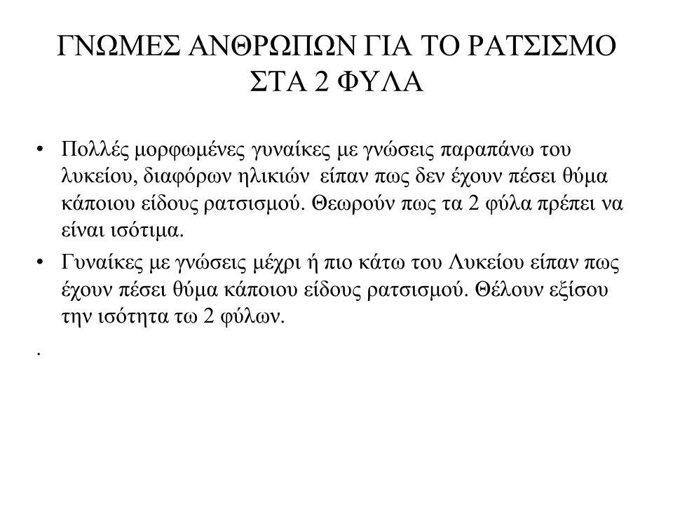 ΓΝΩΜΕΣ ΑΝΘΡΩΠΩΝ ΓΙΑ ΤΟ ΡΑΤΣΙΣΜΟ ΣΤΑ 2 ΦΥΛΑ