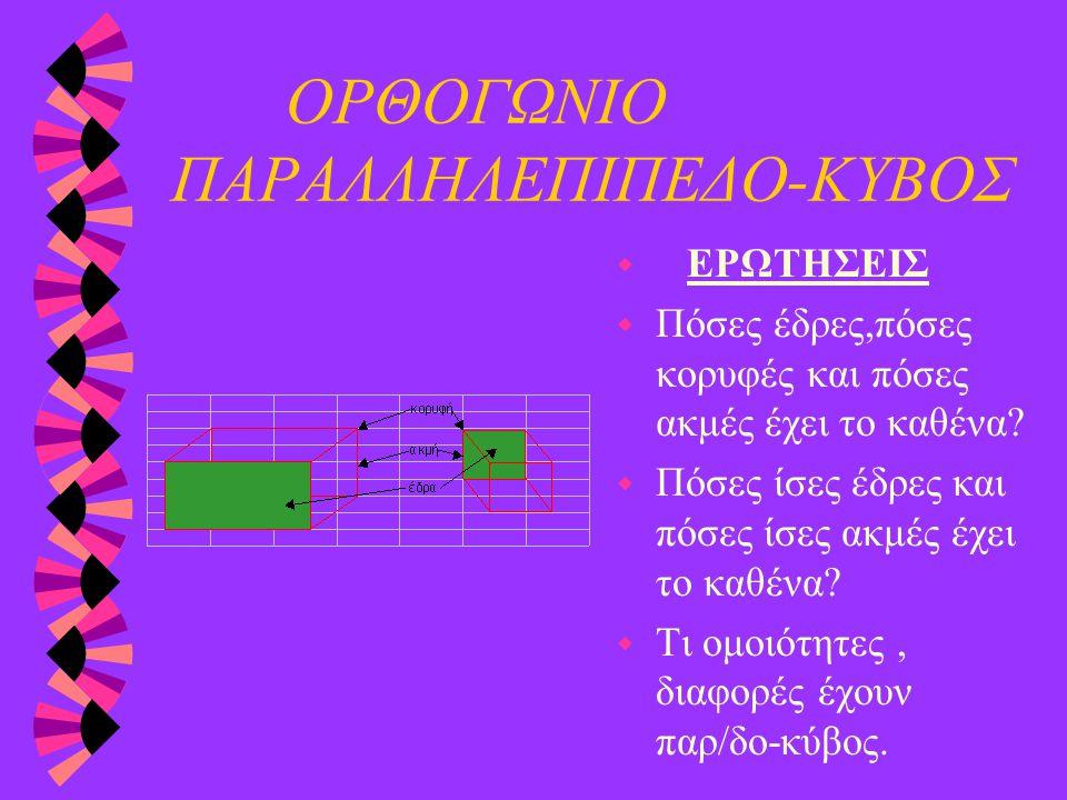 ΟΡΘΟΓΩΝΙΟ ΠΑΡΑΛΛΗΛΕΠΙΠΕΔΟ-ΚΥΒΟΣ