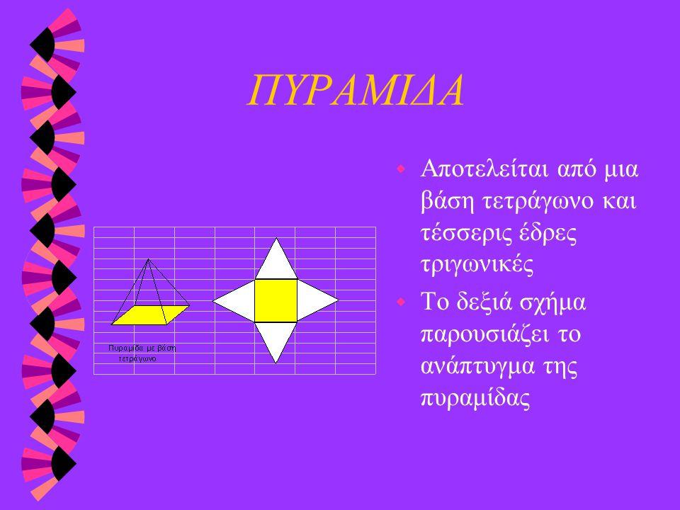 ΠΥΡΑΜΙΔΑ Aποτελείται από μια βάση τετράγωνο και τέσσερις έδρες τριγωνικές.