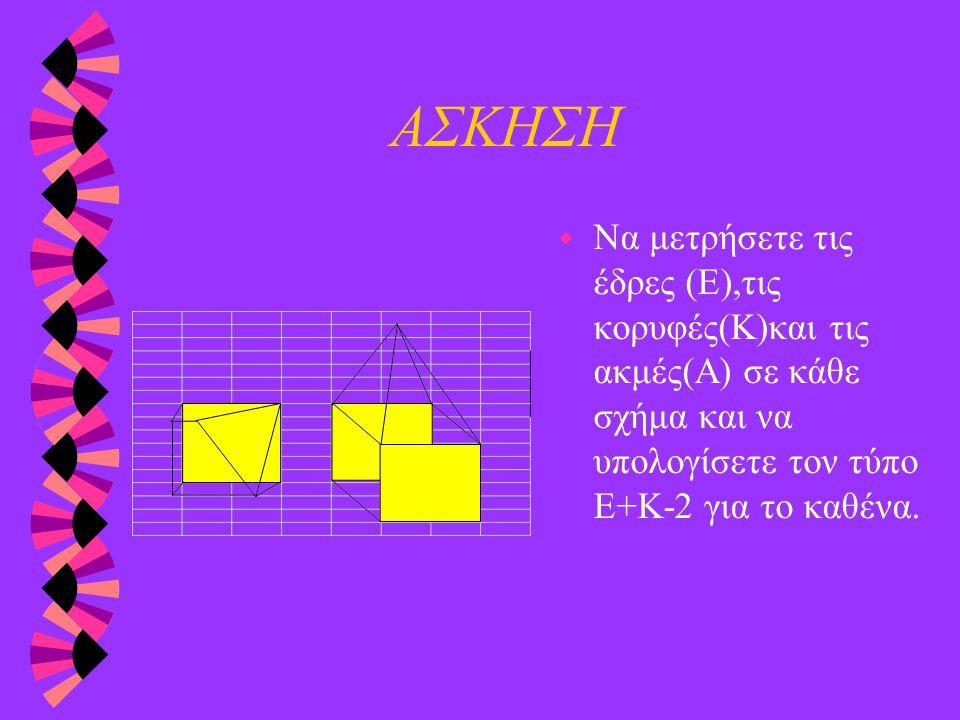 ΑΣΚΗΣΗ Να μετρήσετε τις έδρες (Ε),τις κορυφές(Κ)και τις ακμές(Α) σε κάθε σχήμα και να υπολογίσετε τον τύπο Ε+Κ-2 για το καθένα.