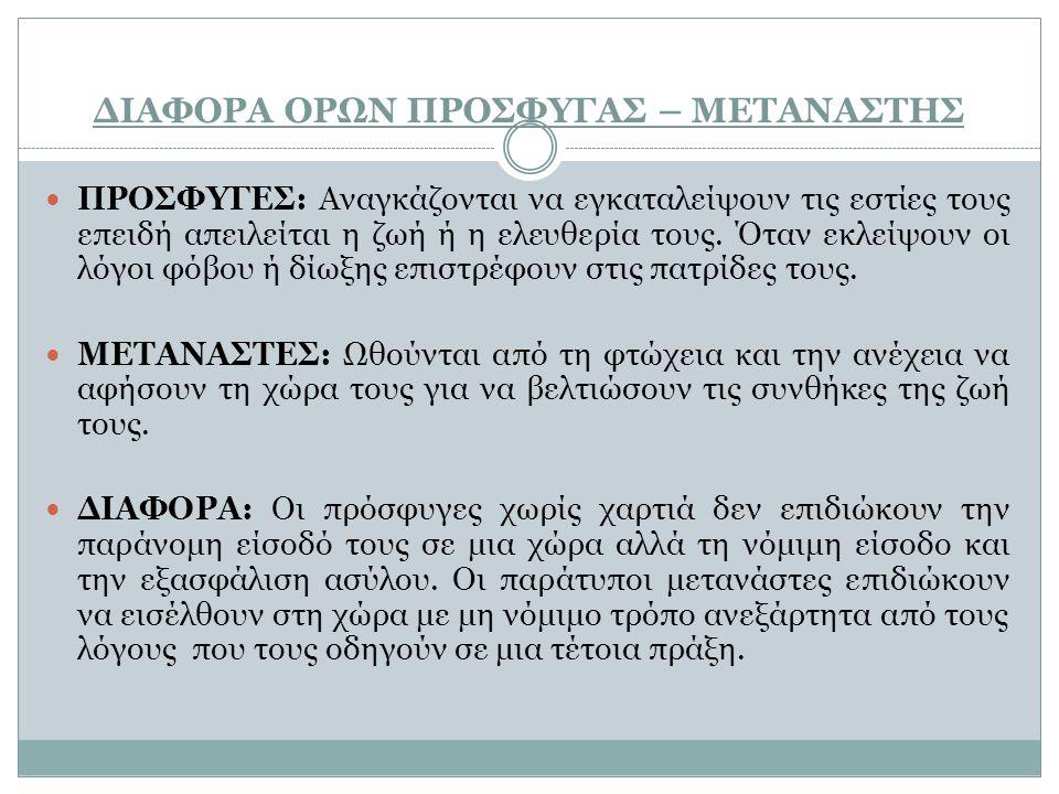 ΔΙΑΦΟΡΑ ΟΡΩΝ ΠΡΟΣΦΥΓΑΣ – ΜΕΤΑΝΑΣΤΗΣ