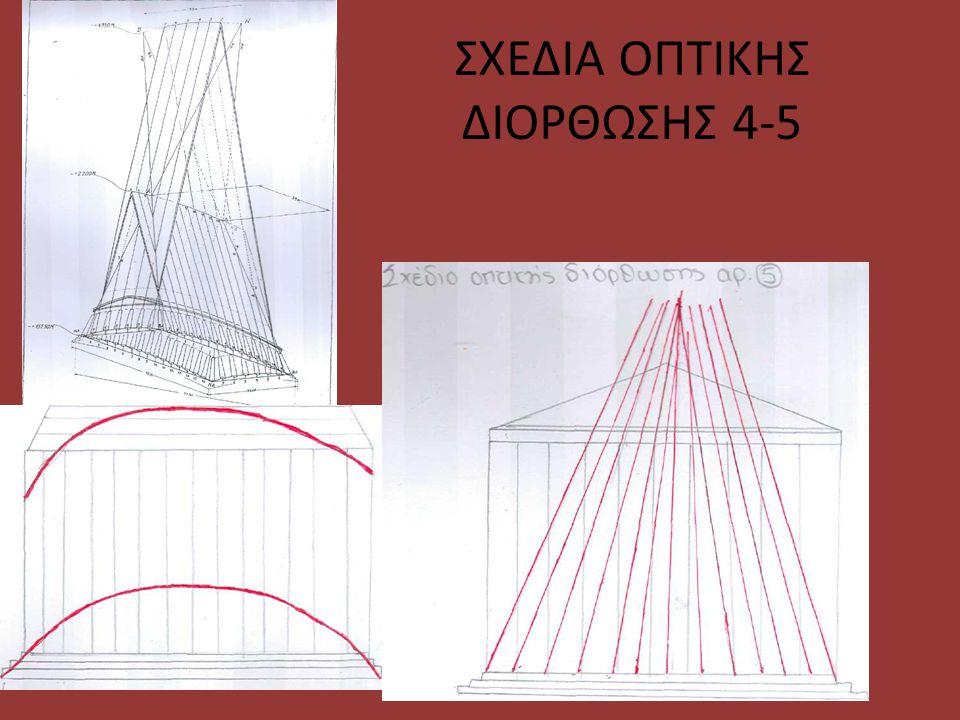 ΣΧΕΔΙΑ ΟΠΤΙΚΗΣ ΔΙΟΡΘΩΣΗΣ 4-5