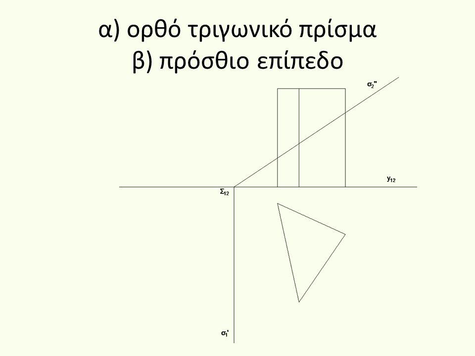 α) ορθό τριγωνικό πρίσμα β) πρόσθιο επίπεδο