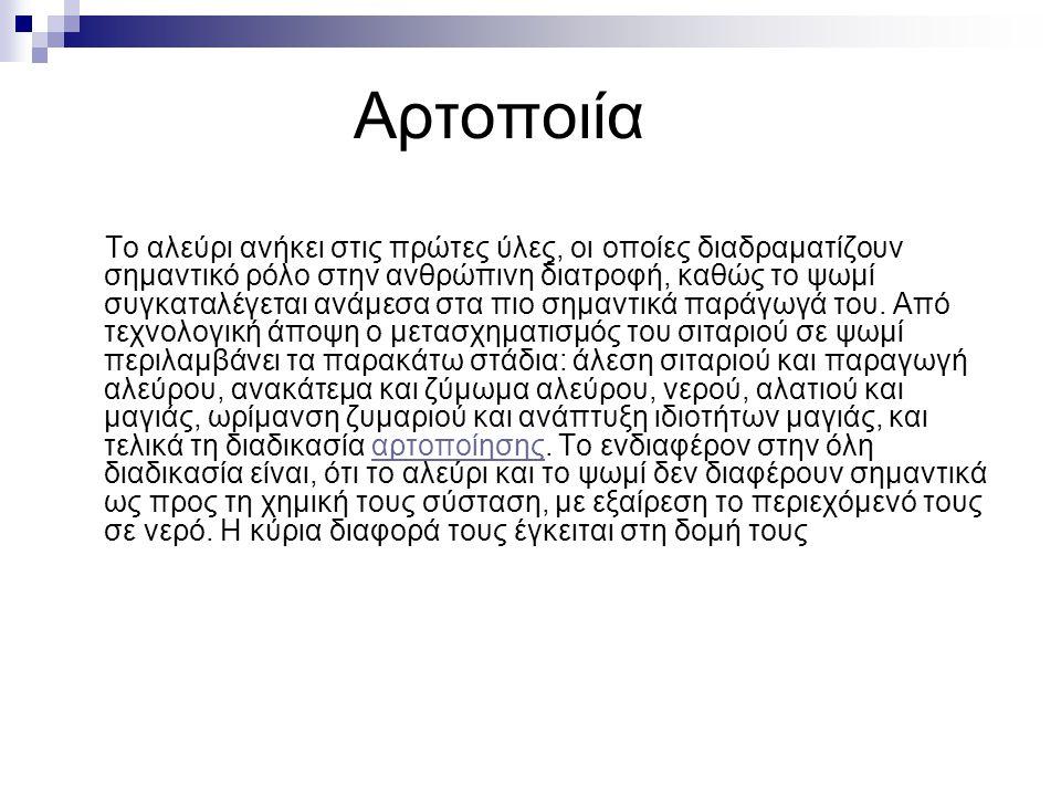 Αρτοποιία