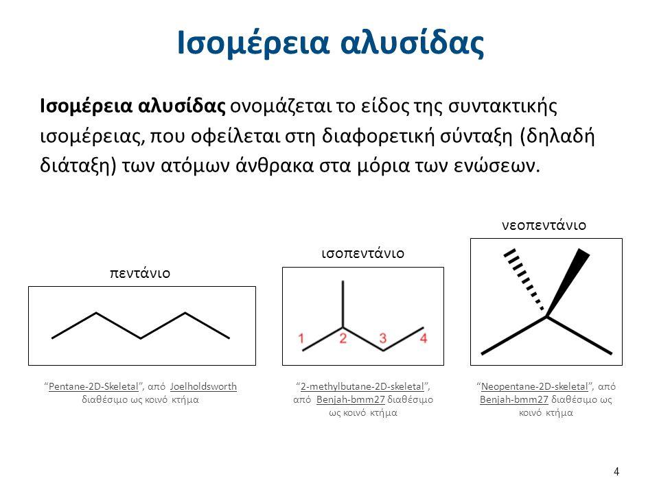 Παράδειγμα ισομέρειας αλυσίδας