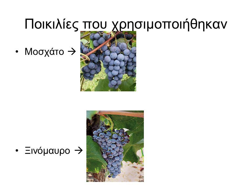 Ποικιλίες που χρησιμοποιήθηκαν