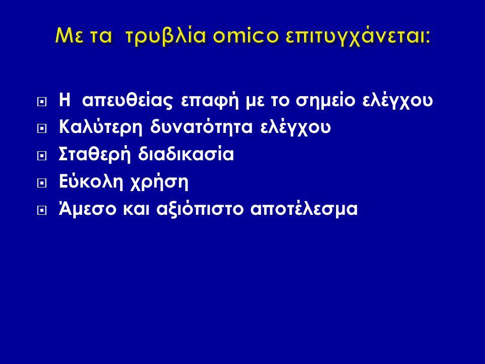 Με τα τρυβλία omico επιτυγχάνεται: