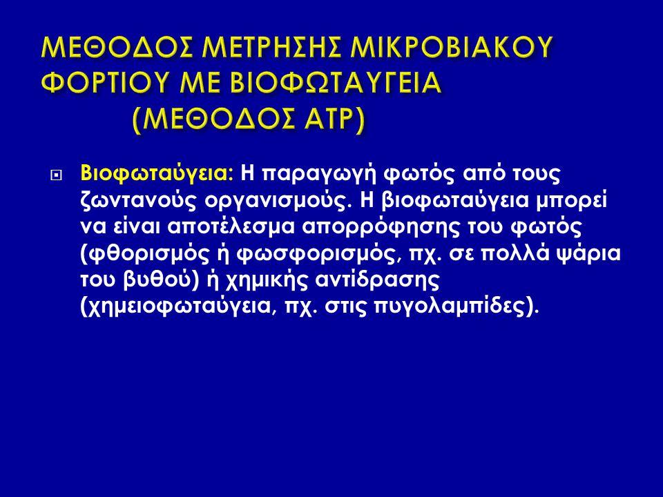 ΜΕΘΟΔΟΣ ΜΕΤΡΗΣΗΣ ΜΙΚΡΟΒΙΑΚΟΥ ΦΟΡΤΙΟΥ ΜΕ ΒΙΟΦΩΤΑΥΓΕΙΑ (ΜΕΘΟΔΟΣ ATP)