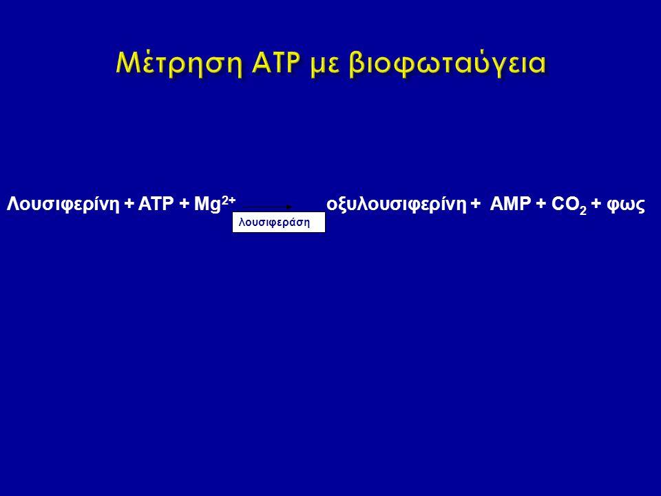 Μέτρηση ΑΤΡ με βιοφωταύγεια