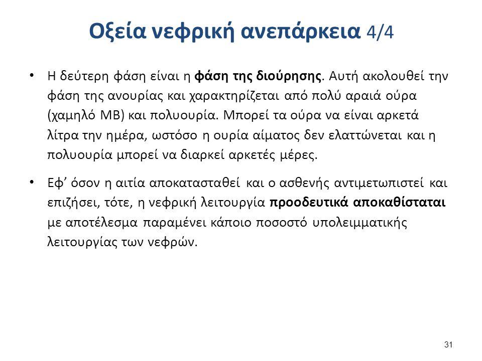 Αίτια οξείας νεφρικής ανεπάρκειας 1/2