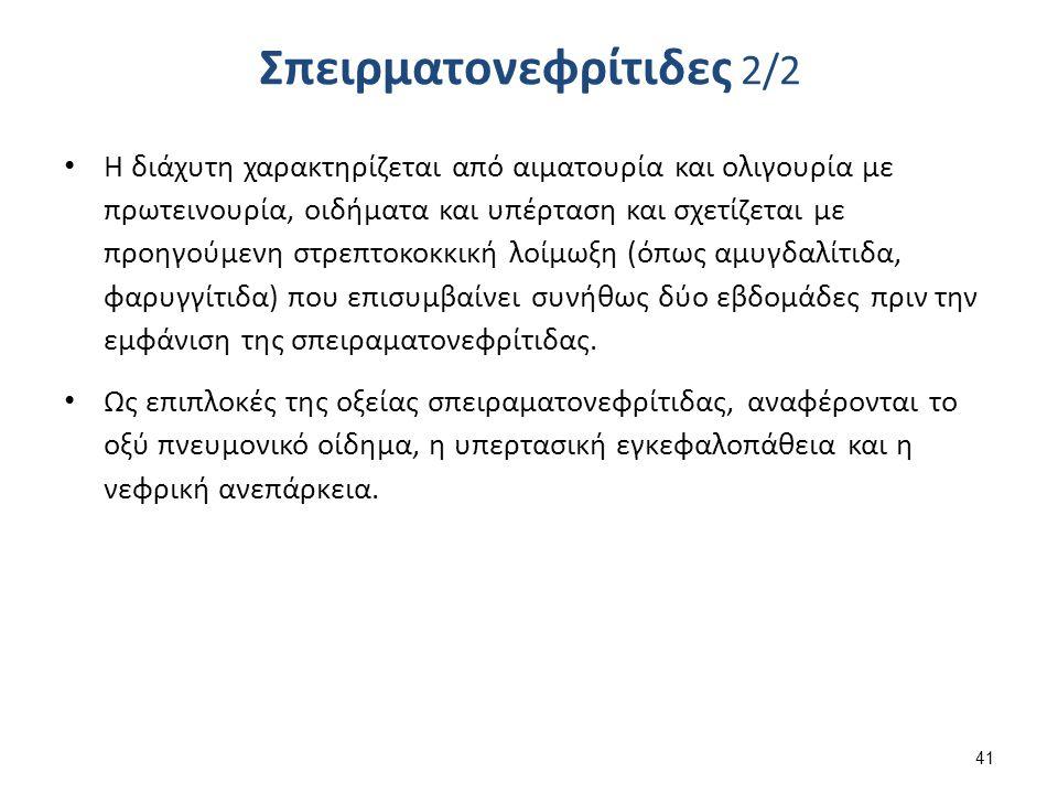 Σπειρματονεφρίτιδες-Ευρήματα