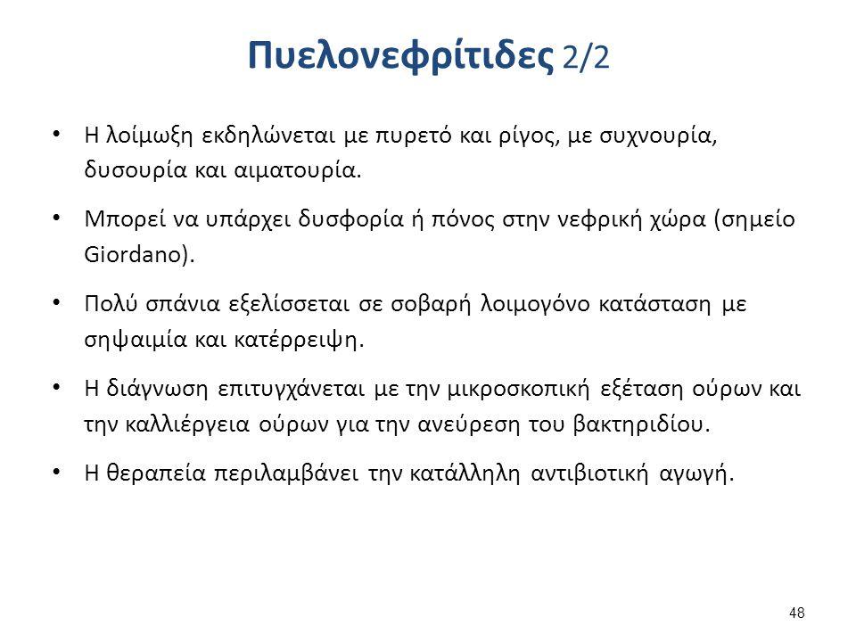 Ουρολιθίαση (Νεφρός-ουρητήρας) 1/2