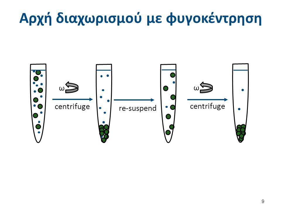 Φυγοκέντρηση 2/2 Beckman Microfuge 18 laboratory benchtop centrifuge από Jacopo Werther διαθέσιμο ως κοινό κτήμα.