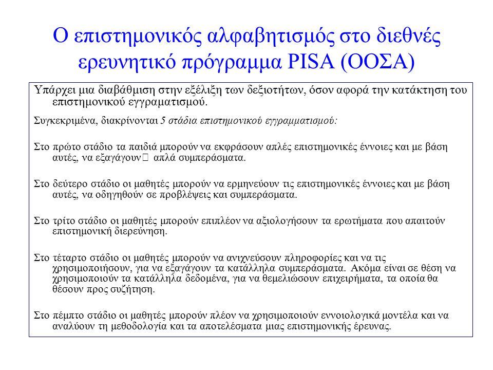 Ο επιστημονικός αλφαβητισμός στο διεθνές ερευνητικό πρόγραμμα PISA (ΟΟΣΑ)