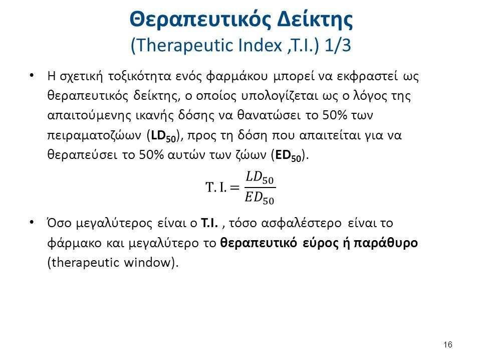 Θεραπευτικός Δείκτης (Therapeutic Index ,T.I.) 2/3