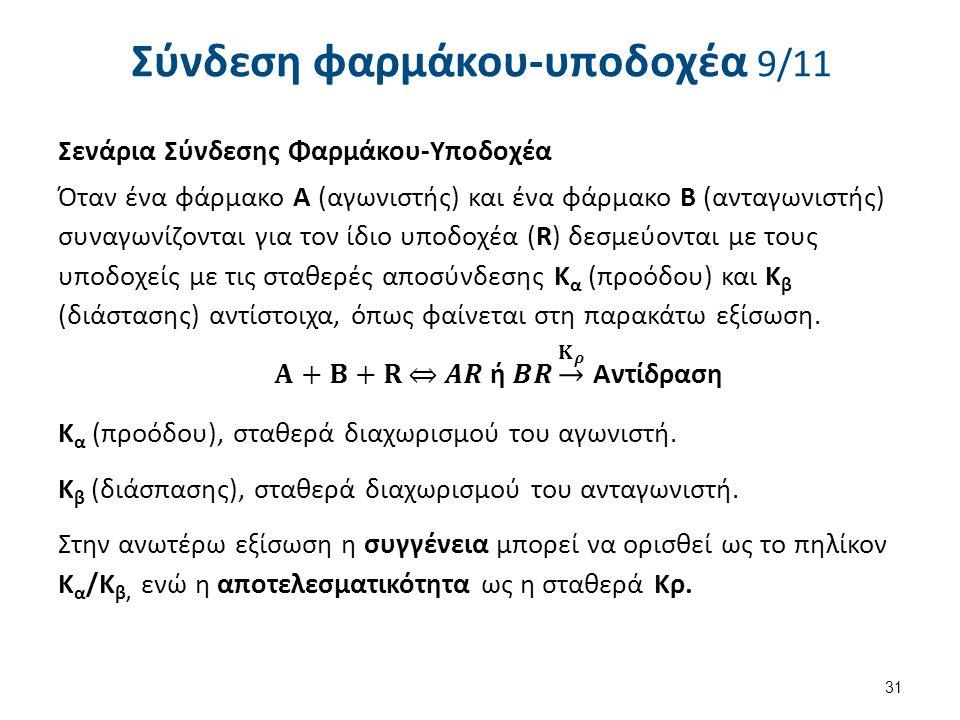 Σύνδεση φαρμάκου-υποδοχέα 10/11