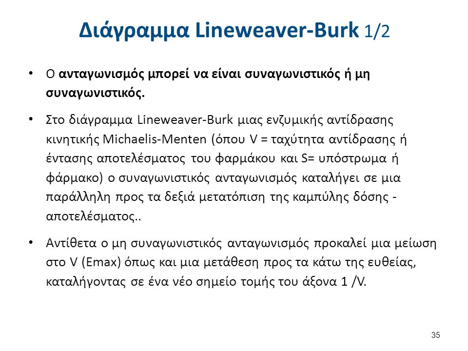 Διάγραμμα Lineweaver-Burk 2/2
