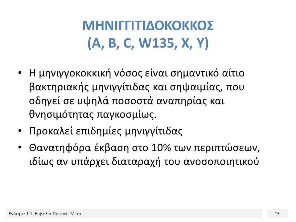 ΜΗΝΙΓΓΙΤΙΔΟΚΟΚΚΟΣ (A, B, C, W135, X, Y)