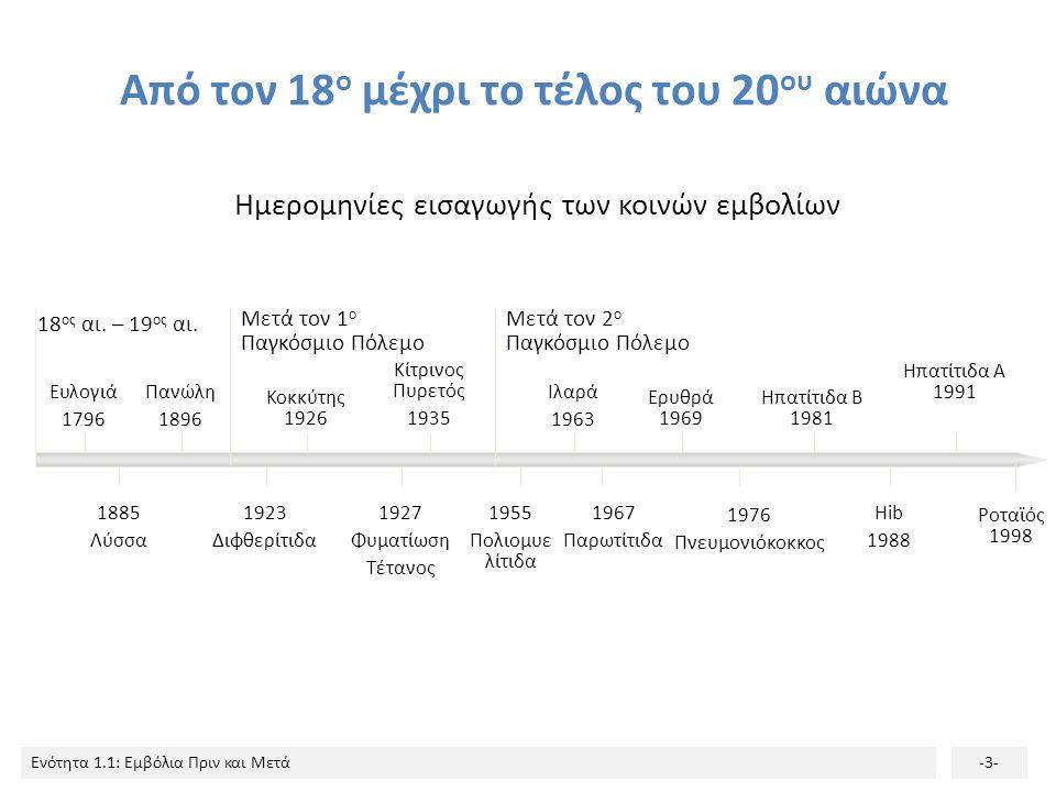 Από τον 18ο μέχρι το τέλος του 20ου αιώνα