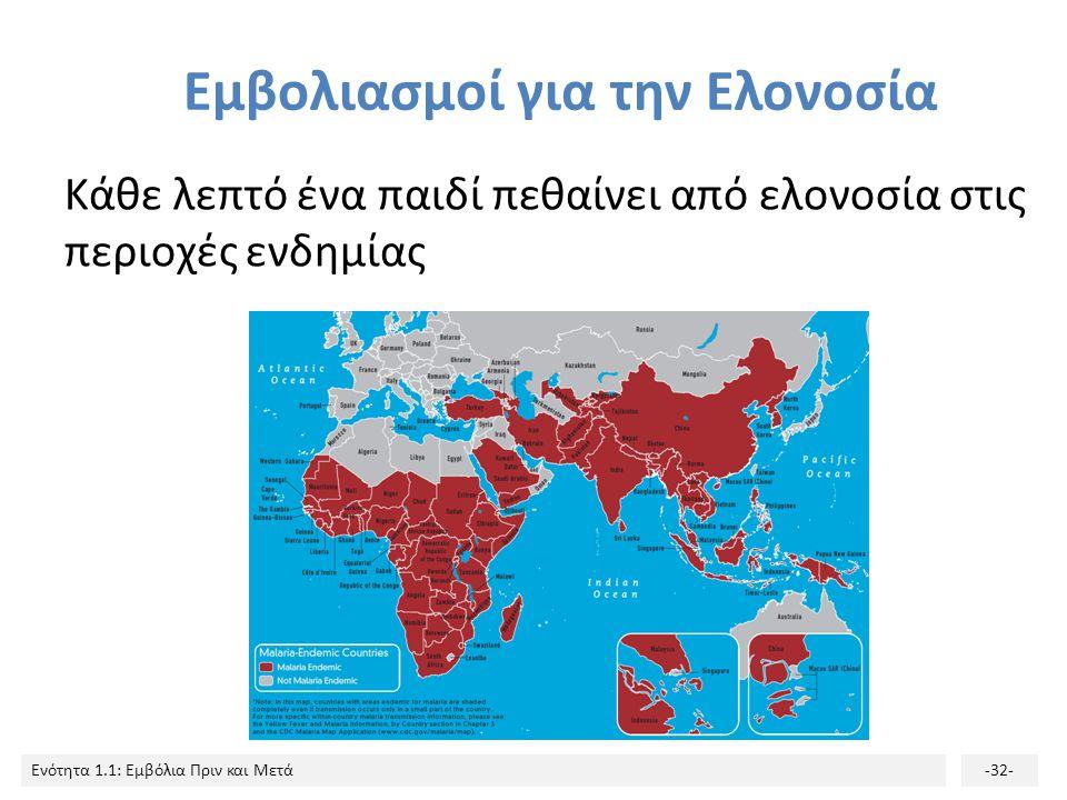 Εμβολιασμοί για την Ελονοσία