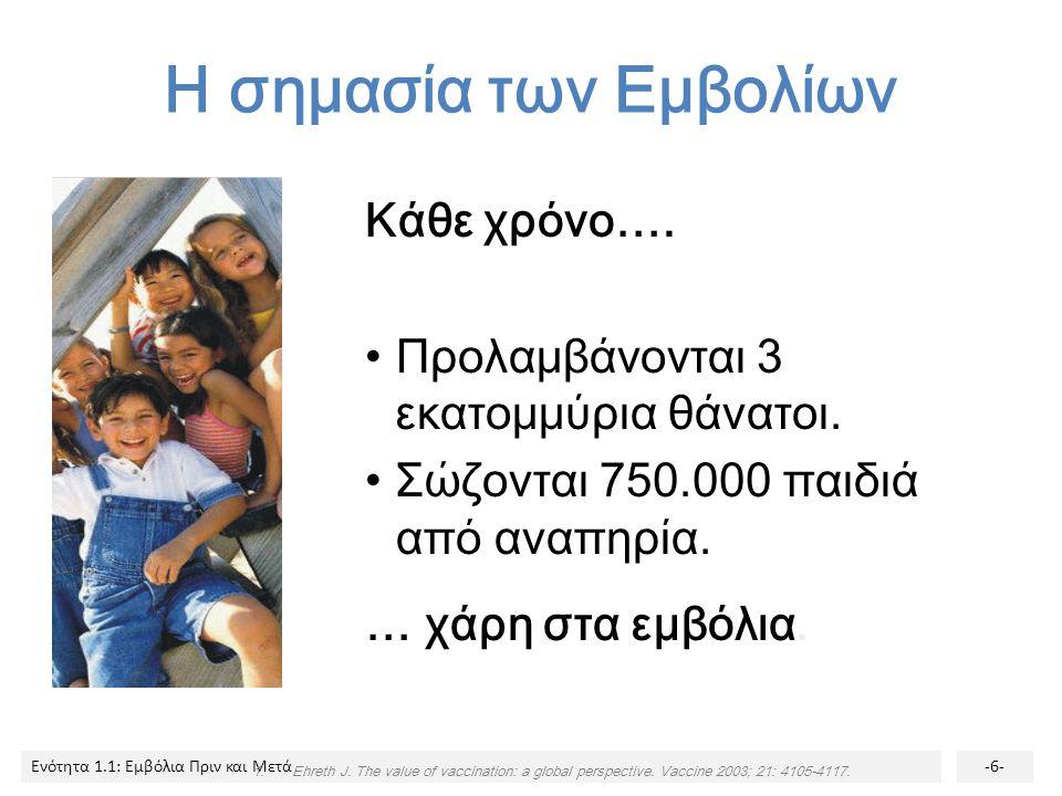 Η σημασία των Εμβολίων Κάθε χρόνο….