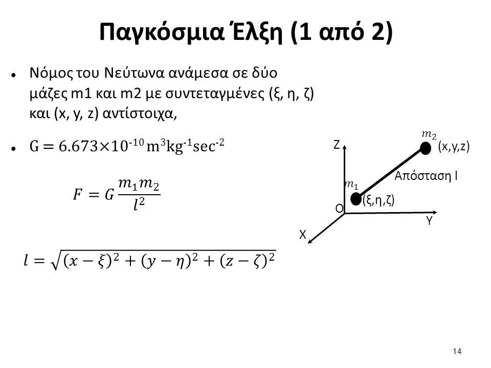 Παγκόσμια Έλξη (2 από 2) Όταν η μία μάζα αντικατασταθεί με τη μονάδα μάζας, τότε. 𝑏=𝐺 𝑚 𝑙 2.