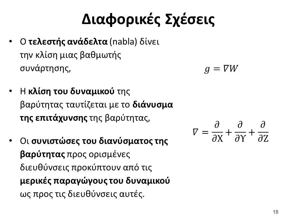 Διαφορικές Σχέσεις Poisson – Laplace (1 από 2)
