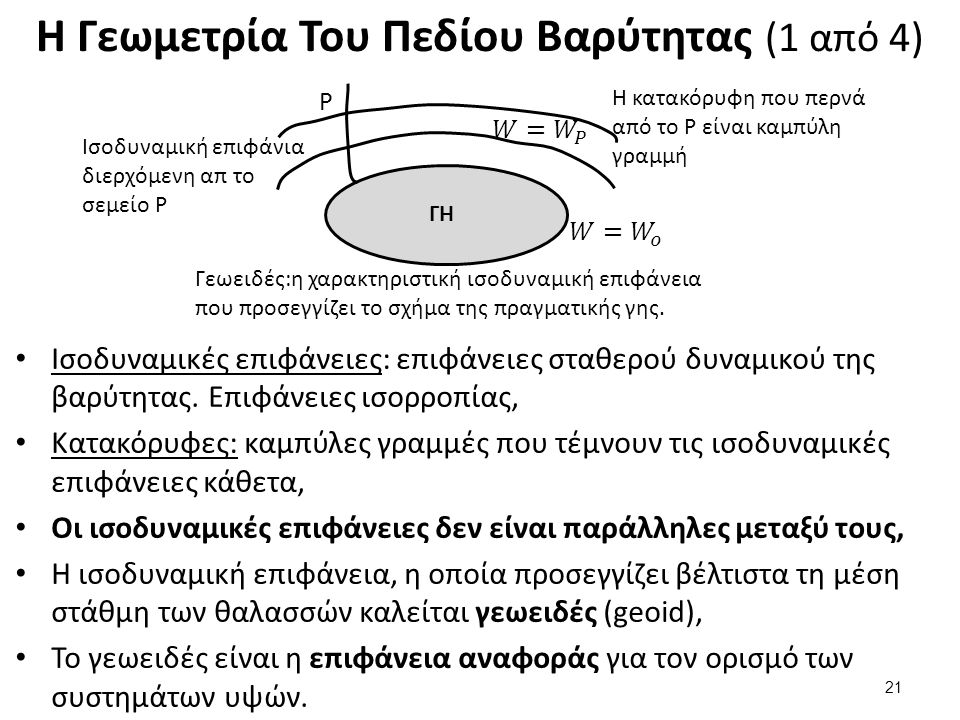 Η Γεωμετρία Του Πεδίου Βαρύτητας (2 από 4)