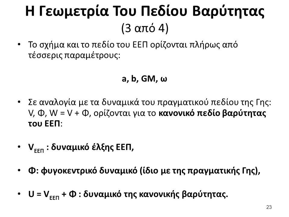 Η Γεωμετρία Του Πεδίου Βαρύτητας (4 από 4)