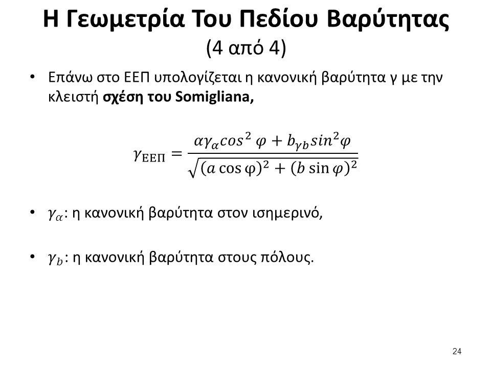 Γεωδαιτικά Συστήματα Αναφοράς Βαρύτητας (1 από 2)
