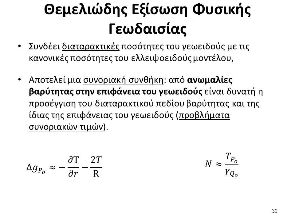 Συστήματα Υψών Και Βαρύτητα (1 από 4)