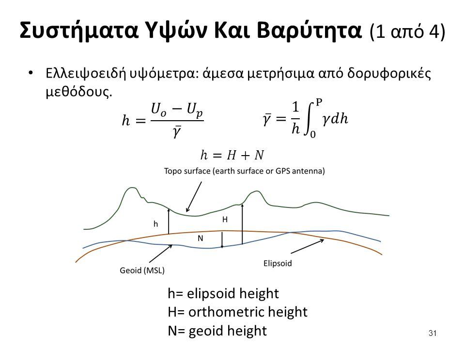 Συστήματα Υψών Και Βαρύτητα (2 από 4)