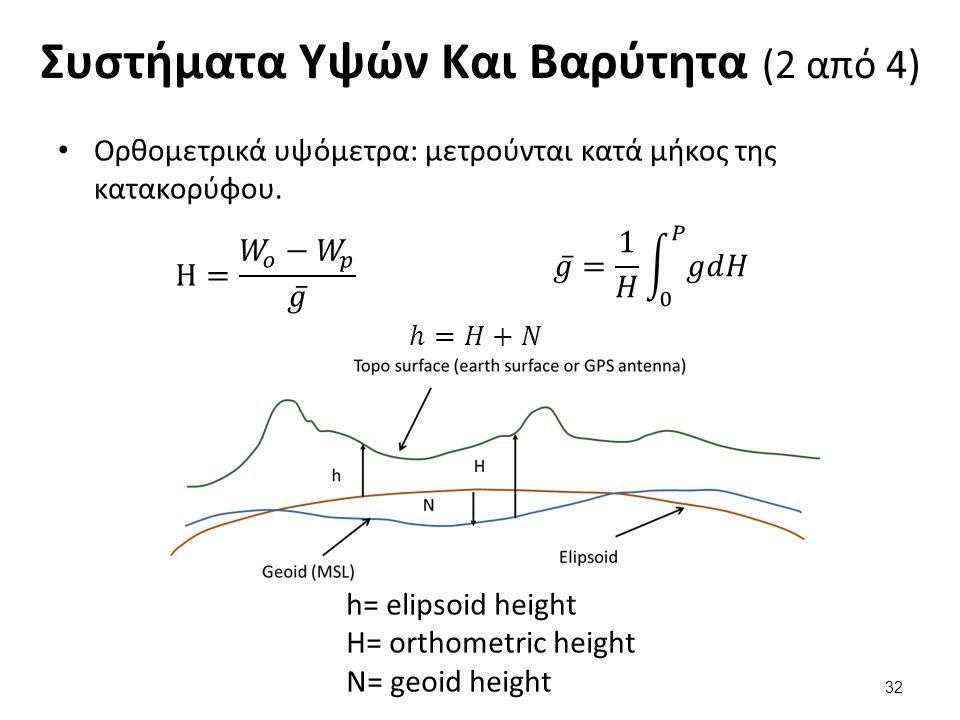 Συστήματα Υψών Και Βαρύτητα (3 από 4)