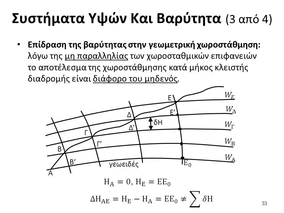 Συστήματα Υψών Και Βαρύτητα (4 από 4)